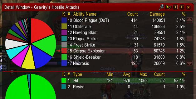 corpse explosion in blood tank spec
